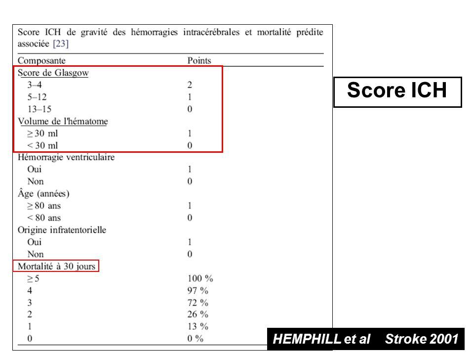 HEMPHILL et al Stroke 2001 Score ICH