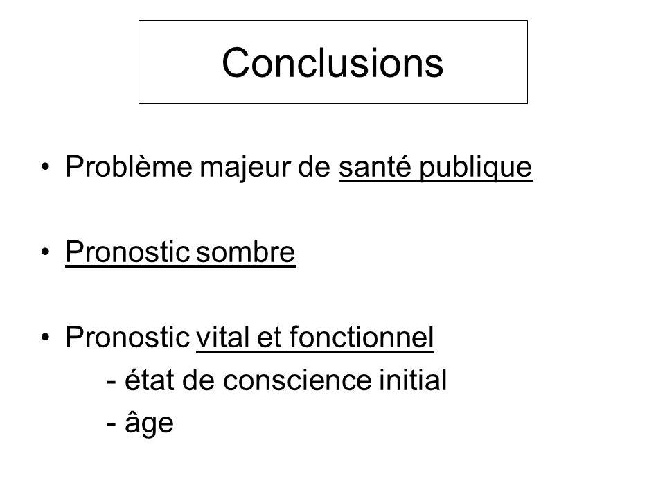 Conclusions Problème majeur de santé publique Pronostic sombre Pronostic vital et fonctionnel - état de conscience initial - âge