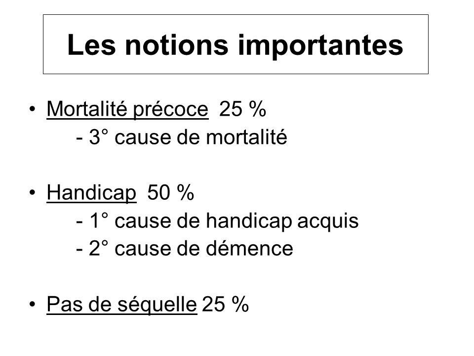 Les notions importantes Mortalité précoce 25 % - 3° cause de mortalité Handicap 50 % - 1° cause de handicap acquis - 2° cause de démence Pas de séquelle 25 %
