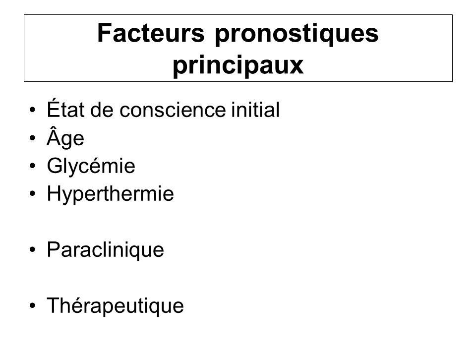 Facteurs pronostiques principaux État de conscience initial Âge Glycémie Hyperthermie Paraclinique Thérapeutique