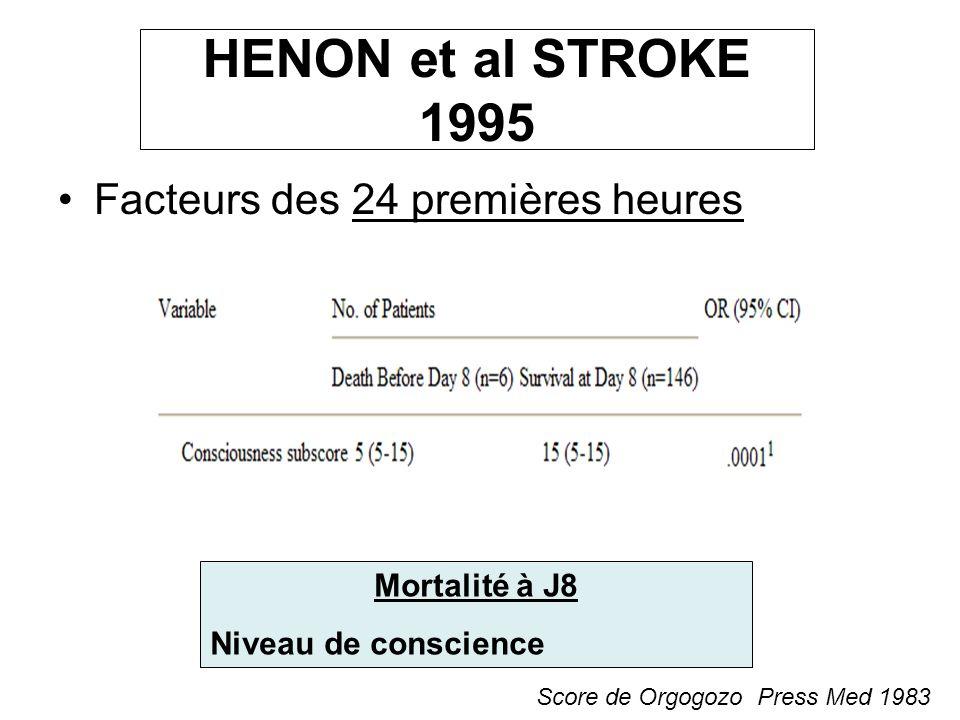 Facteurs des 24 premières heures HENON et al STROKE 1995 Mortalité à J8 Niveau de conscience Score de Orgogozo Press Med 1983