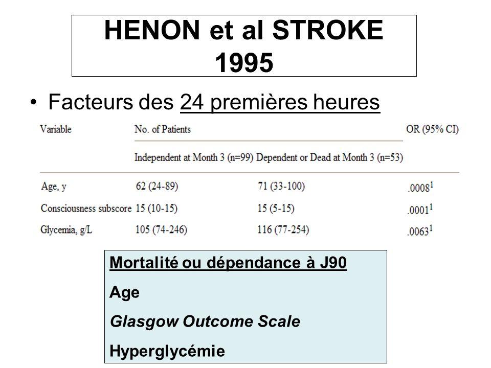 Facteurs des 24 premières heures Mortalité ou dépendance à J90 Age Glasgow Outcome Scale Hyperglycémie HENON et al STROKE 1995