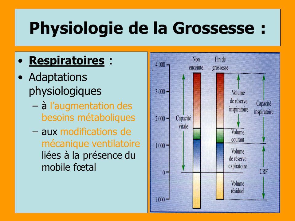 Physiologie de la Grossesse : Respiratoires : Adaptations physiologiques –à laugmentation des besoins métaboliques –aux modifications de mécanique ven