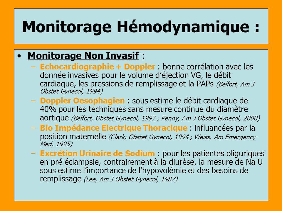 Monitorage Hémodynamique : Monitorage Non Invasif : –Echocardiographie + Doppler : bonne corrélation avec les donnée invasives pour le volume déjectio