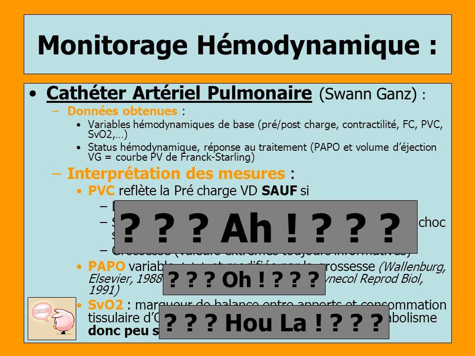 Monitorage Hémodynamique : Cathéter Artériel Pulmonaire (Swann Ganz) : –Données obtenues : Variables hémodynamiques de base (pré/post charge, contract