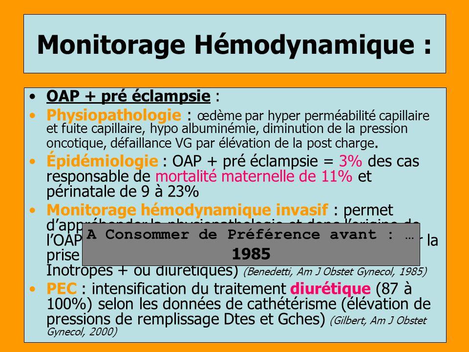 Monitorage Hémodynamique : OAP + pré éclampsie : Physiopathologie : œdème par hyper perméabilité capillaire et fuite capillaire, hypo albuminémie, dim