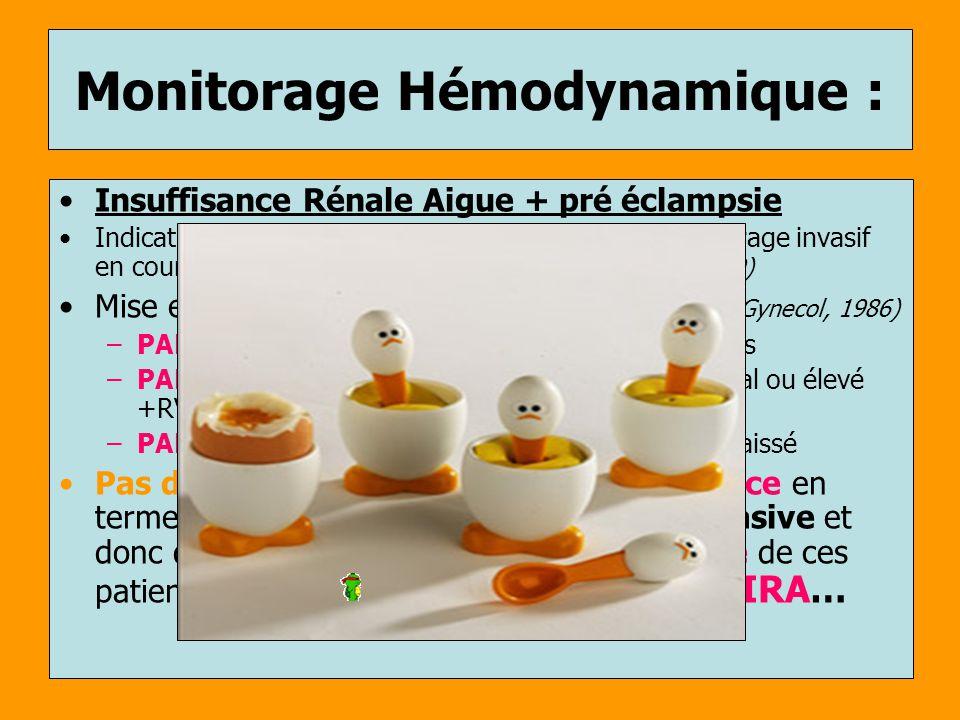 Monitorage Hémodynamique : Insuffisance Rénale Aigue + pré éclampsie Indication la plus fréquente de cathétérisme et monitorage invasif en cours de gr