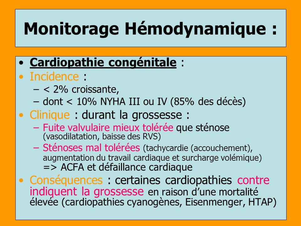 Monitorage Hémodynamique : Cardiopathie congénitale : Incidence : –< 2% croissante, –dont < 10% NYHA III ou IV (85% des décès) Clinique : durant la gr