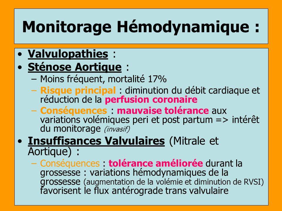Monitorage Hémodynamique : Valvulopathies : Sténose Aortique : –Moins fréquent, mortalité 17% –Risque principal : diminution du débit cardiaque et réd