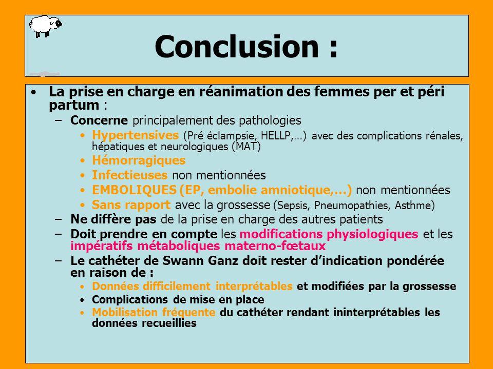 Conclusion : La prise en charge en réanimation des femmes per et péri partum : –Concerne principalement des pathologies Hypertensives (Pré éclampsie,