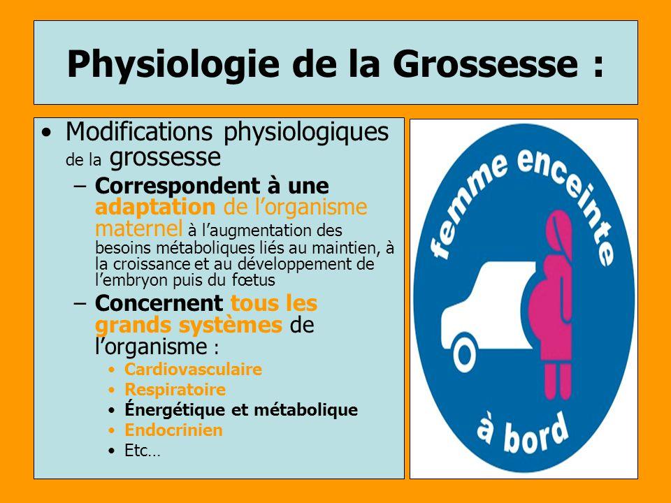 Physiologie de la Grossesse : Modifications physiologiques de la grossesse –Correspondent à une adaptation de lorganisme maternel à laugmentation des