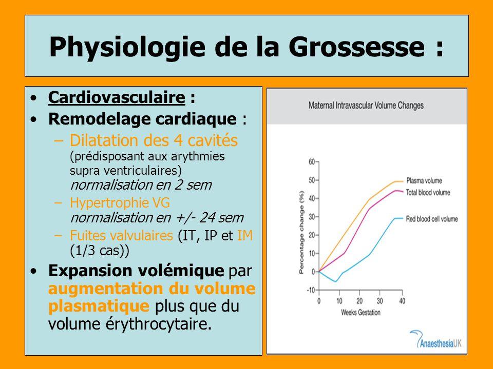 Physiologie de la Grossesse : Cardiovasculaire : Remodelage cardiaque : –Dilatation des 4 cavités (prédisposant aux arythmies supra ventriculaires) no