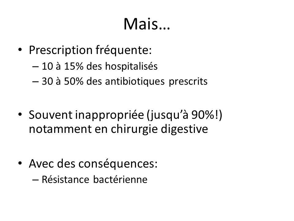 Mais… Prescription fréquente: – 10 à 15% des hospitalisés – 30 à 50% des antibiotiques prescrits Souvent inappropriée (jusquà 90%!) notamment en chiru