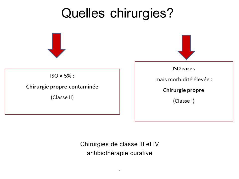 Quelles chirurgies? Chirurgies de classe III et IV antibiothérapie curative. ISO > 5% : Chirurgie propre-contaminée (Classe II) ISO rares mais morbidi