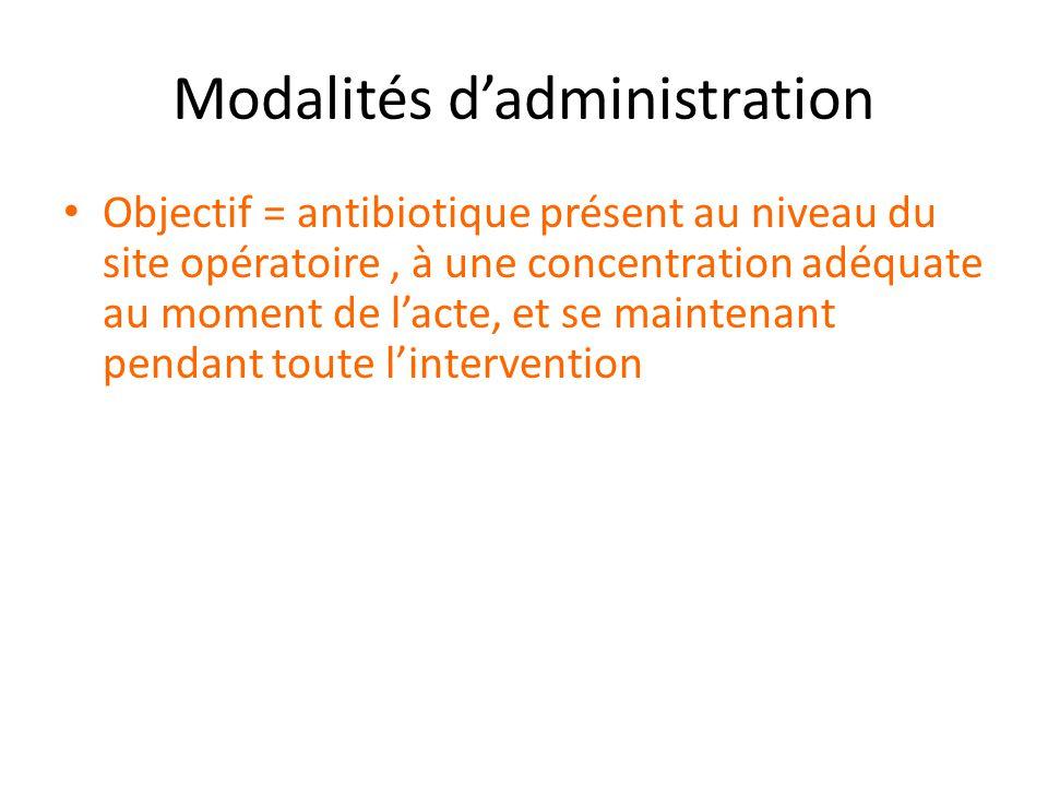 Modalités dadministration Objectif = antibiotique présent au niveau du site opératoire, à une concentration adéquate au moment de lacte, et se mainten