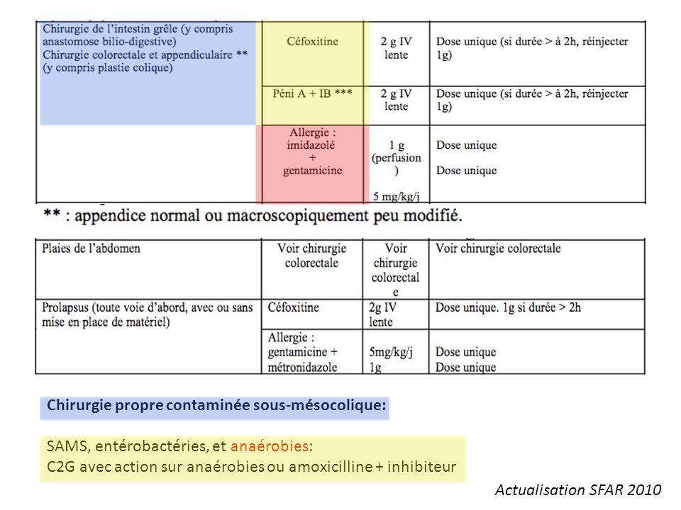 Chirurgie propre contaminée sous-mésocolique: SAMS, entérobactéries, et anaérobies: C2G avec action sur anaérobies ou amoxicilline + inhibiteur Actual
