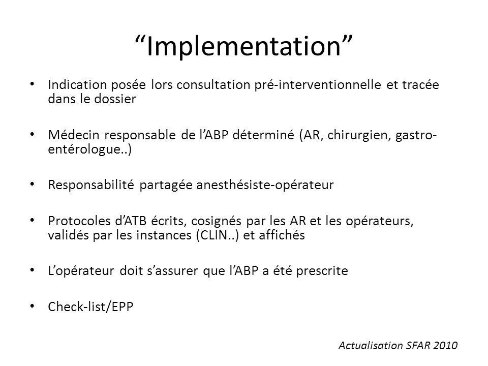 Implementation Indication posée lors consultation pré-interventionnelle et tracée dans le dossier Médecin responsable de lABP déterminé (AR, chirurgie