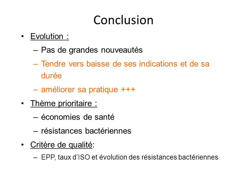 Evolution : –Pas de grandes nouveautés –Tendre vers baisse de ses indications et de sa durée –améliorer sa pratique +++ Thème prioritaire : –économies