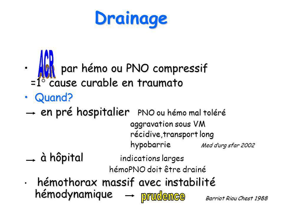 par hémo ou PNO compressif =1° cause curable en traumato =1° cause curable en traumato Quand?Quand? en pré hospitalier PNO ou hémo mal toléré en pré h