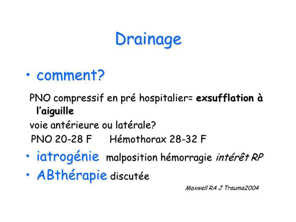 Drainage comment?comment? PNO compressif en pré hospitalier= exsufflation à laiguille PNO compressif en pré hospitalier= exsufflation à laiguille voie