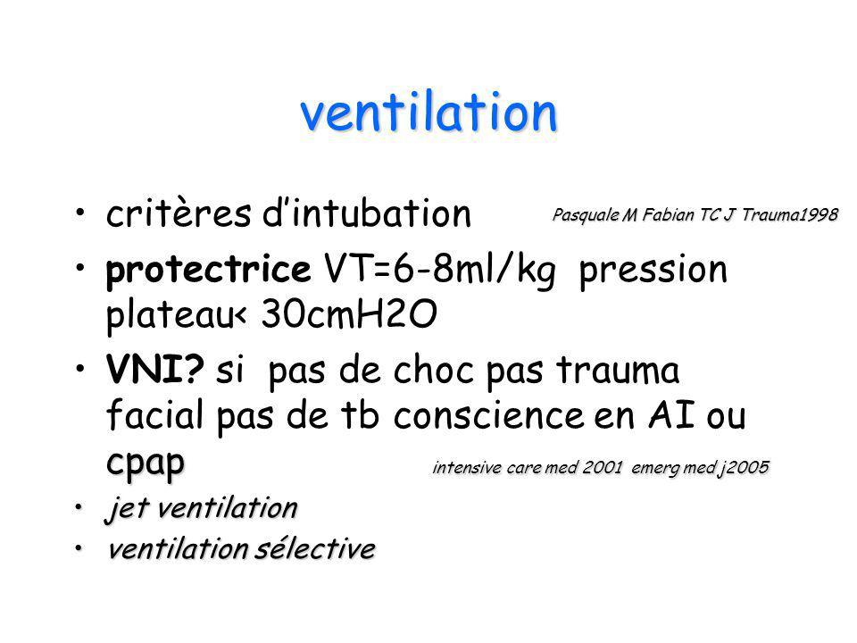 ventilation critères dintubation protectrice VT=6-8ml/kg pression plateau< 30cmH2O cpap intensive care med 2001 emerg med j2005VNI? si pas de choc pas