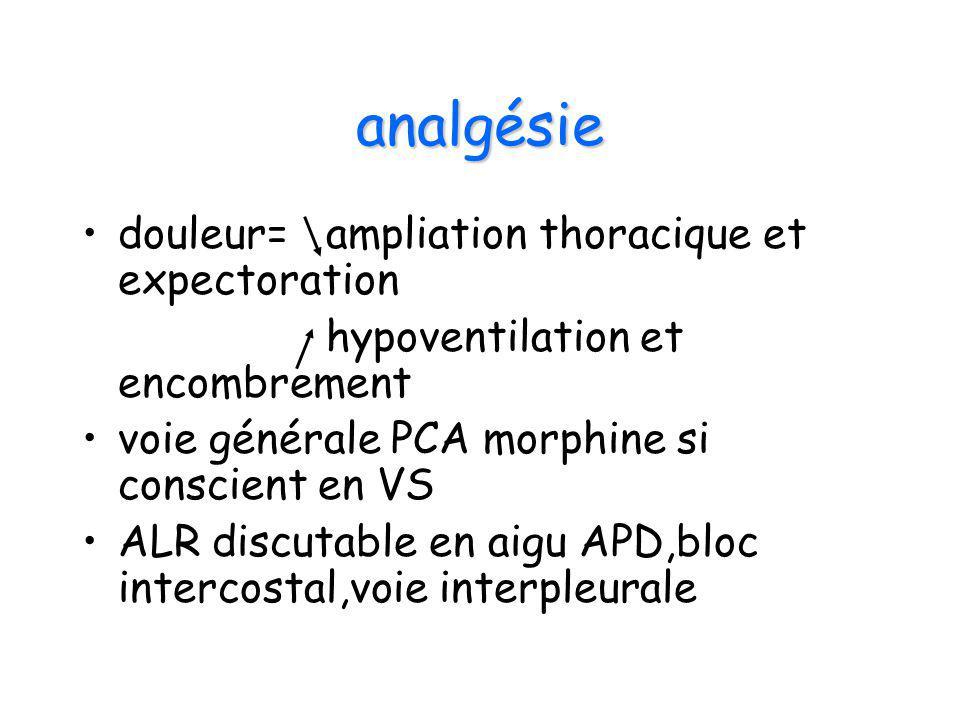 analgésie douleur= ampliation thoracique et expectoration hypoventilation et encombrement voie générale PCA morphine si conscient en VS ALR discutable