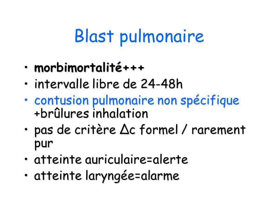 Blast pulmonaire morbimortalité+++morbimortalité+++ intervalle libre de 24-48hintervalle libre de 24-48h contusion pulmonaire non spécifique +brûlures