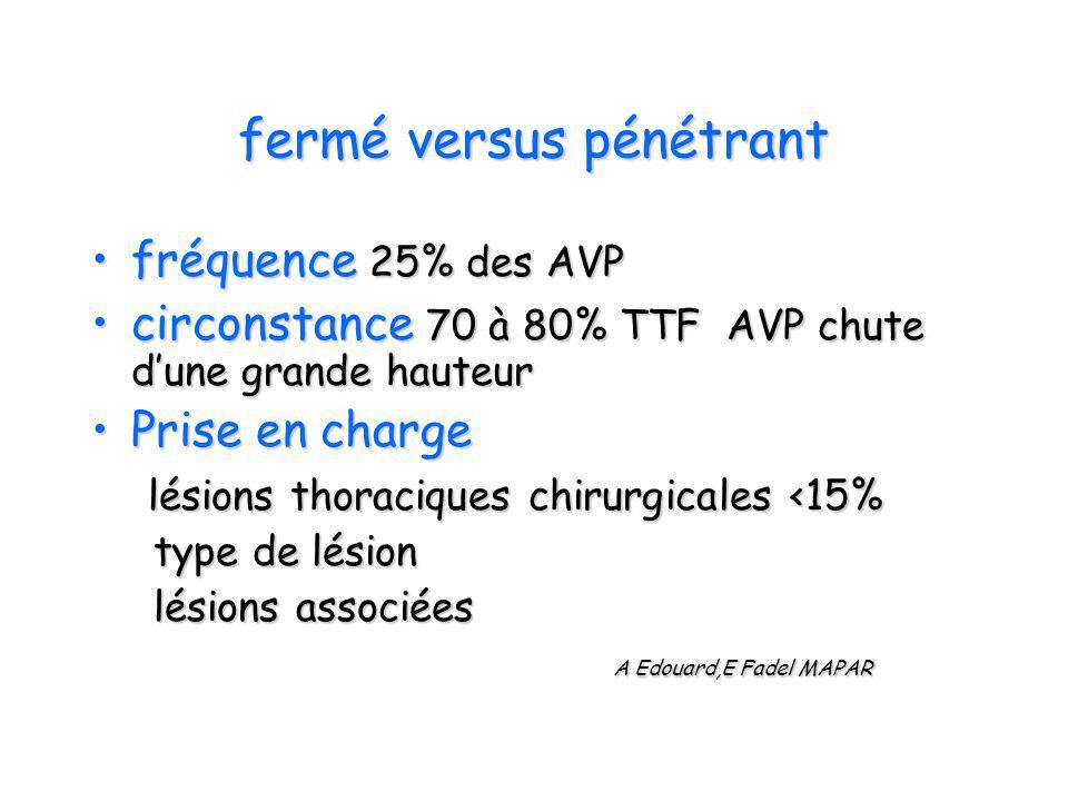 fermé versus pénétrant fréquence 25% des AVPfréquence 25% des AVP circonstance 70 à 80% TTF AVP chute dune grande hauteurcirconstance 70 à 80% TTF AVP
