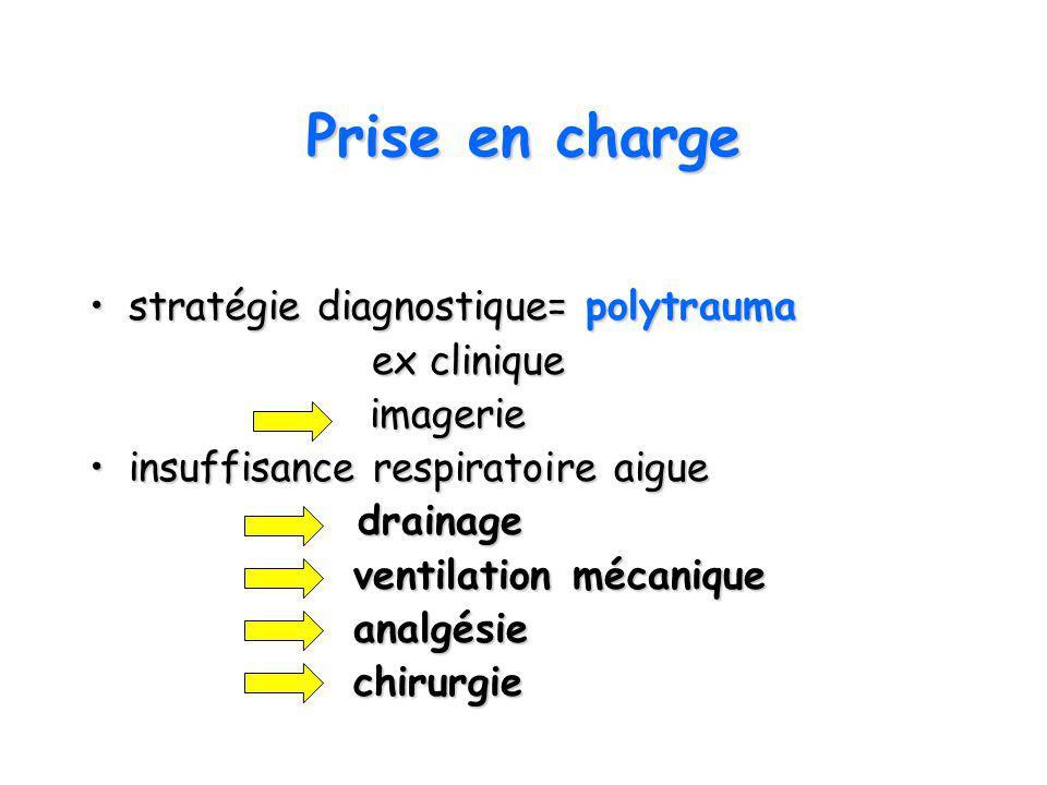 Prise en charge stratégie diagnostique= polytraumastratégie diagnostique= polytrauma ex clinique ex clinique imagerie imagerie insuffisance respiratoi