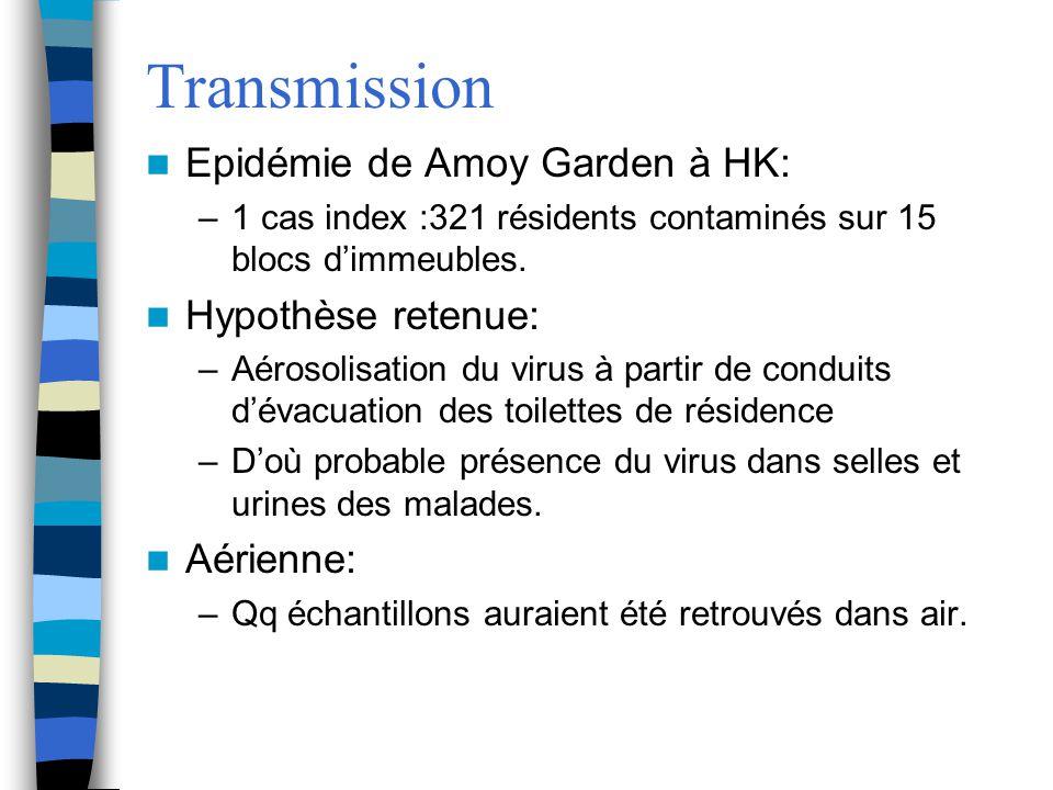 Transmission Epidémie de Amoy Garden à HK: –1 cas index :321 résidents contaminés sur 15 blocs dimmeubles. Hypothèse retenue: –Aérosolisation du virus