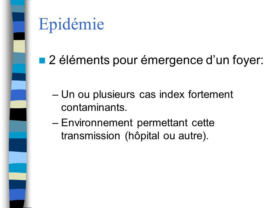 Epidémie 2 éléments pour émergence dun foyer: –Un ou plusieurs cas index fortement contaminants. –Environnement permettant cette transmission (hôpital