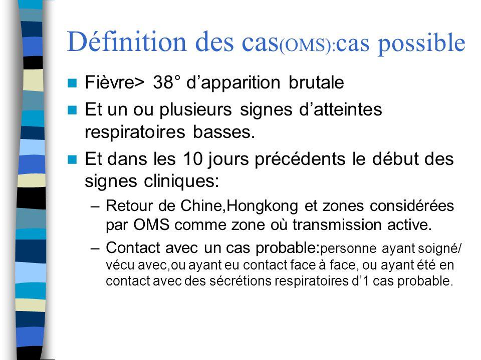 Définition des cas (OMS): cas possible Fièvre> 38° dapparition brutale Et un ou plusieurs signes datteintes respiratoires basses. Et dans les 10 jours