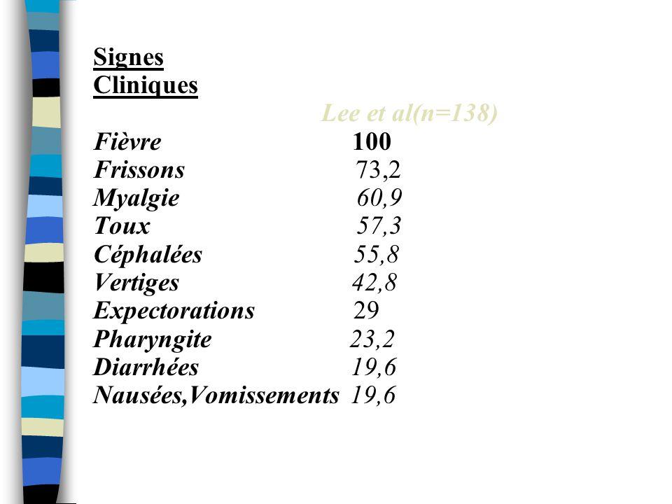 Signes Cliniques Lee et al(n=138) Fièvre 100 Frissons 73,2 Myalgie 60,9 Toux 57,3 Céphalées 55,8 Vertiges 42,8 Expectorations 29 Pharyngite 23,2 Diarr