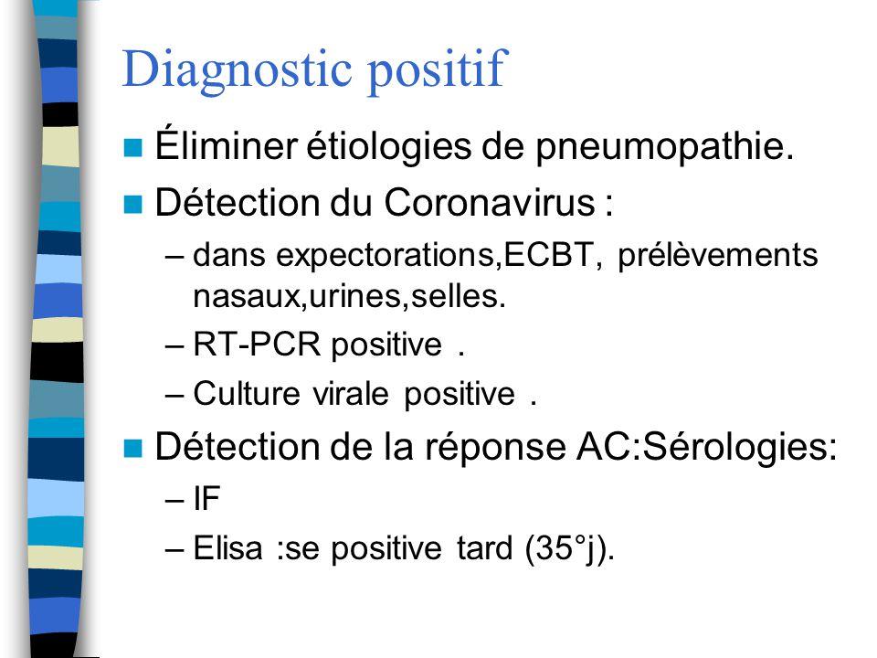 Diagnostic positif Éliminer étiologies de pneumopathie. Détection du Coronavirus : –dans expectorations,ECBT, prélèvements nasaux,urines,selles. –RT-P