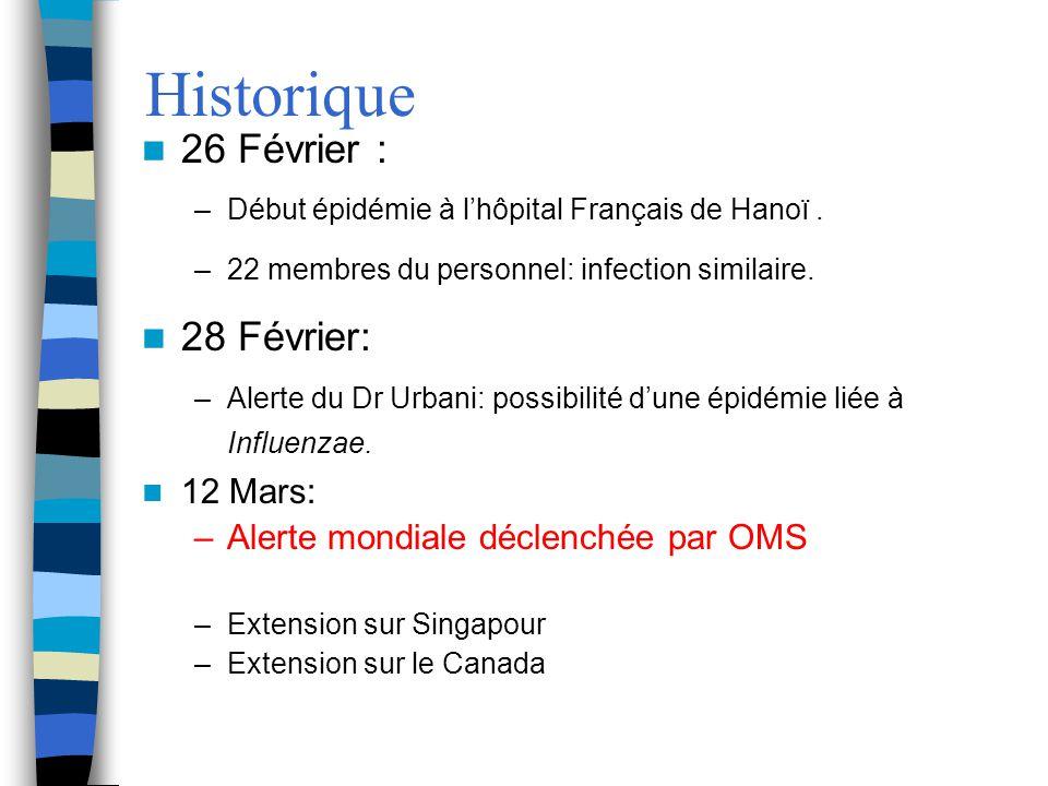 Historique 26 Février : –Début épidémie à lhôpital Français de Hanoï. –22 membres du personnel: infection similaire. 28 Février: –Alerte du Dr Urbani: