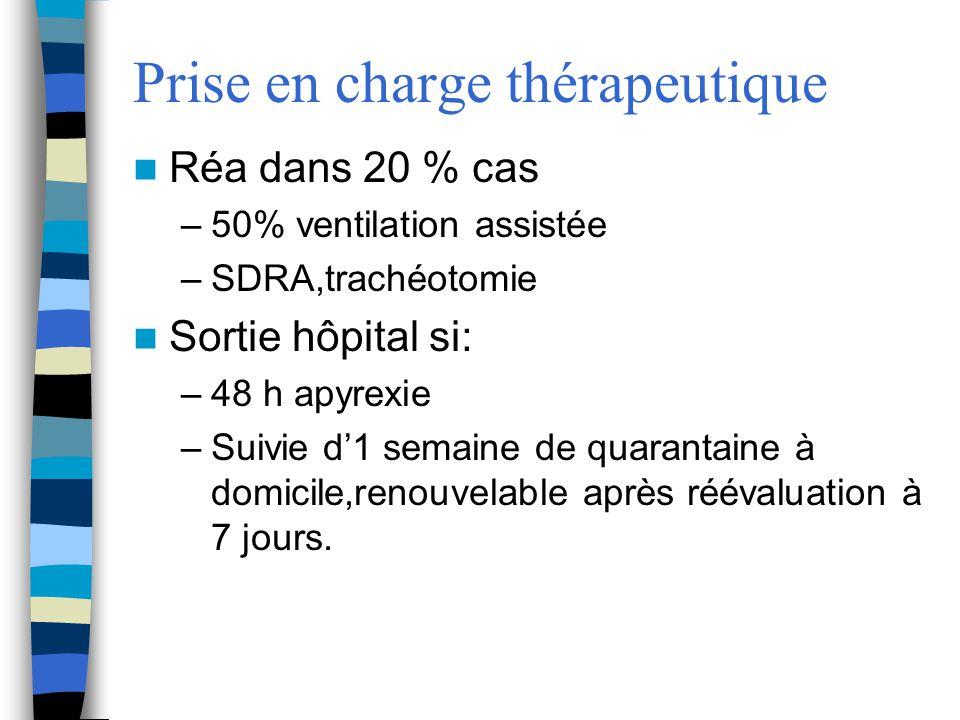 Prise en charge thérapeutique Réa dans 20 % cas –50% ventilation assistée –SDRA,trachéotomie Sortie hôpital si: –48 h apyrexie –Suivie d1 semaine de q