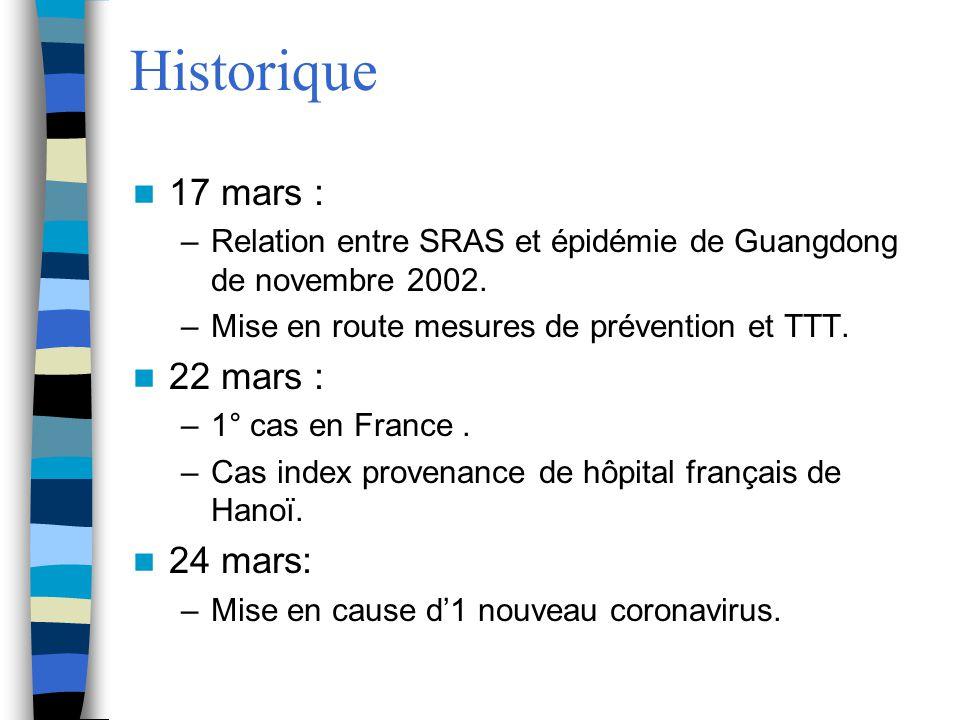 Historique 17 mars : –Relation entre SRAS et épidémie de Guangdong de novembre 2002. –Mise en route mesures de prévention et TTT. 22 mars : –1° cas en