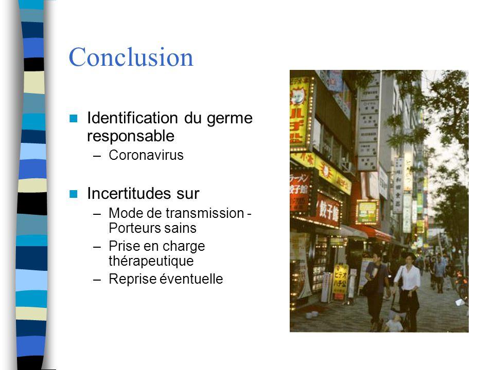 Conclusion Identification du germe responsable –Coronavirus Incertitudes sur –Mode de transmission - Porteurs sains –Prise en charge thérapeutique –Re