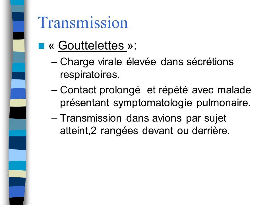 Transmission « Gouttelettes »: –Charge virale élevée dans sécrétions respiratoires. –Contact prolongé et répété avec malade présentant symptomatologie