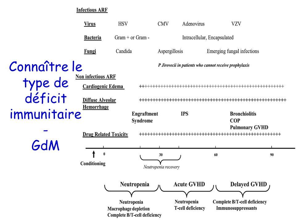 Connaître le type de déficit immunitaire - GdM