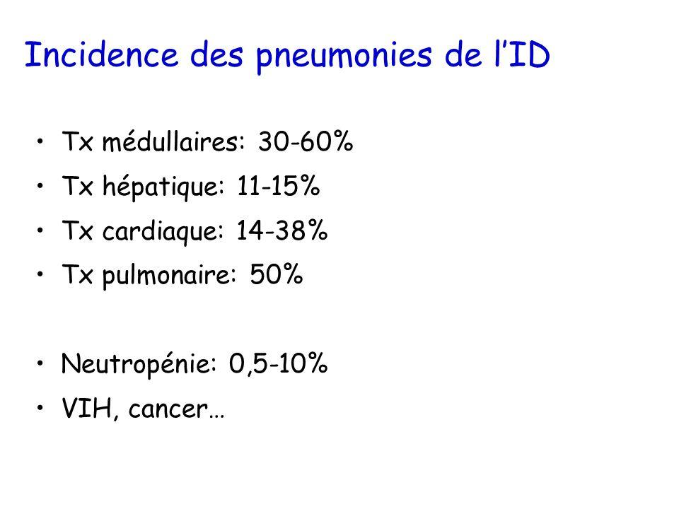 Incidence des pneumonies de lID Tx médullaires: 30-60% Tx hépatique: 11-15% Tx cardiaque: 14-38% Tx pulmonaire: 50% Neutropénie: 0,5-10% VIH, cancer…