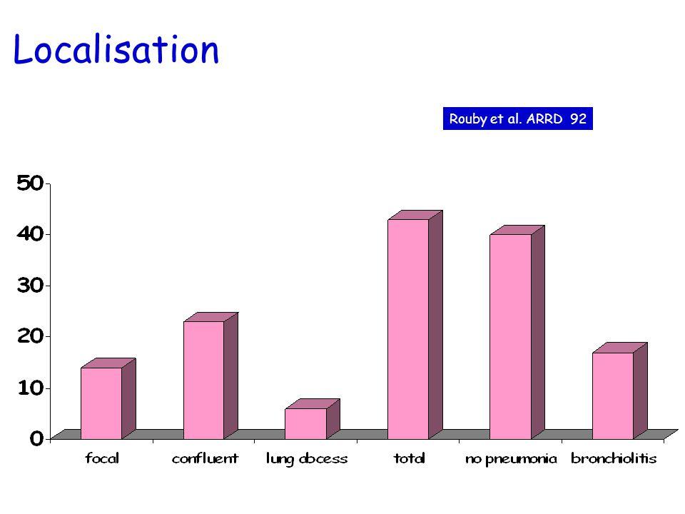 Localisation Rouby et al. ARRD 92