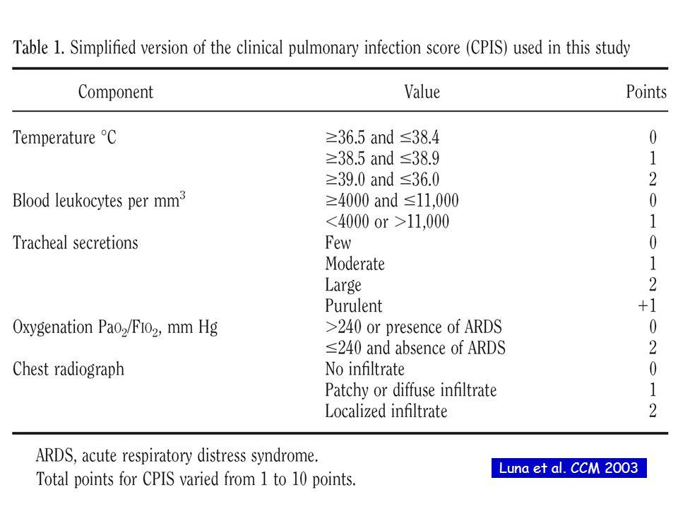 BAL under fiberscopy technical considerations oro- or naso-tracheal tube > 7 mm FiO2 = 1, sedation ± curarisation aliquots (10 - 60 ml) 1st aliquot discarded