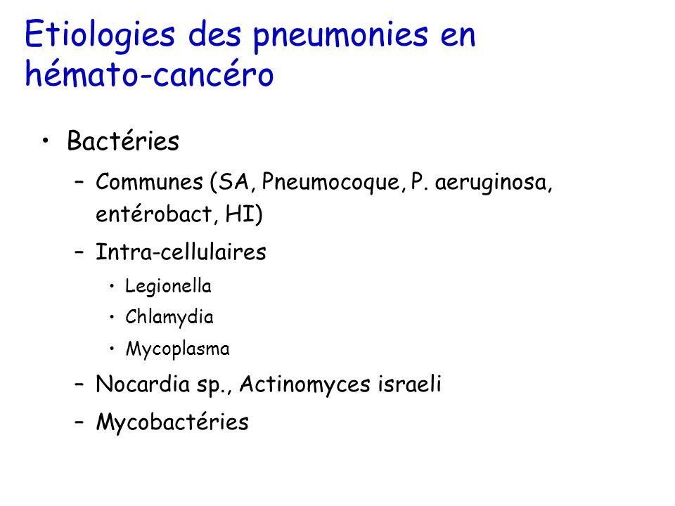 Etiologies des pneumonies en hémato-cancéro Bactéries –Communes (SA, Pneumocoque, P.