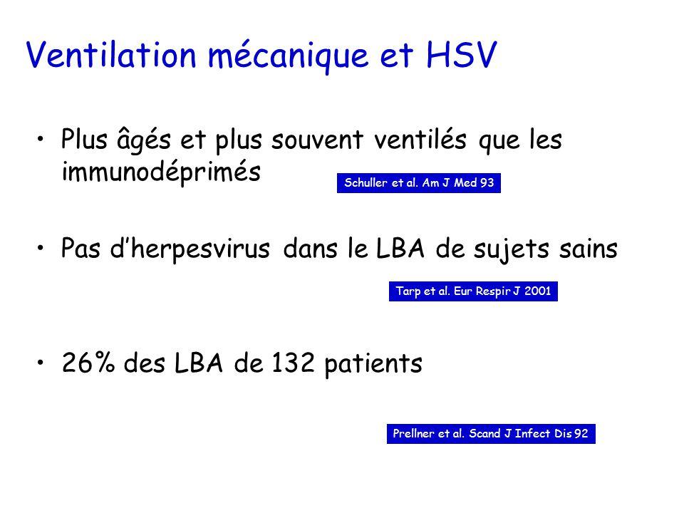 Portage HSV-1 chez les patients ventilés Oro-pharynx et trachée (PCR) –393 patients –HSV-1: 27% –Corrélation age ou APACHE II – portage HSV-1 Trachée et sang (culture) –95 patients –HSV-1: 23% Oro-pharynx (culture) –617 patients –HSV-1: 21% Ong et al.