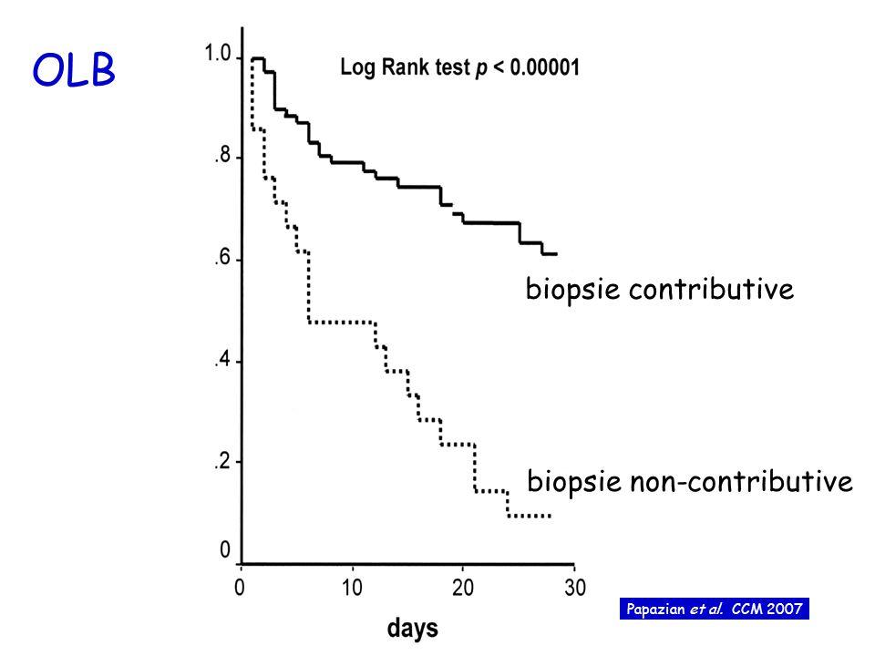 OLB Papazian et al. CCM 2007 biopsie contributive biopsie non-contributive
