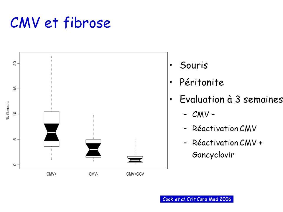 Other micro-organisms BAL 4-fold increase in antibody titer stable increased antibody titer VAP episodes, n=120 Berger et al.