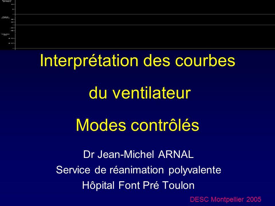Interprétation des courbes du ventilateur Modes contrôlés Dr Jean-Michel ARNAL Service de réanimation polyvalente Hôpital Font Pré Toulon DESC Montpel