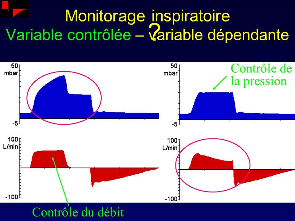 Monitorage inspiratoire Variable contrôlée – variable dépendante Contrôle du débit Contrôle de la pression ?