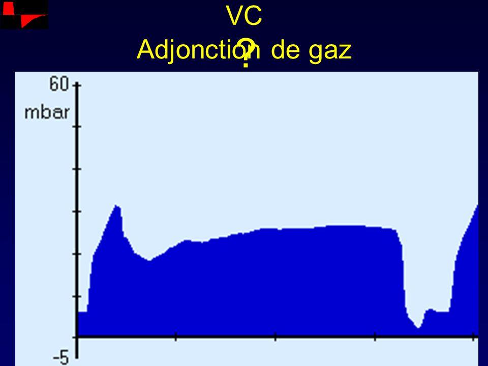 VC ? Adjonction de gaz